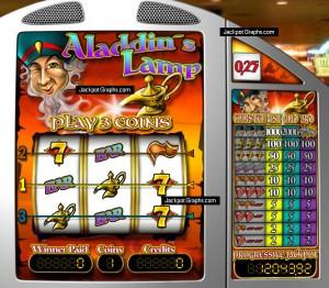 Aladdins Lamp – Aladdin die Wunderlampe